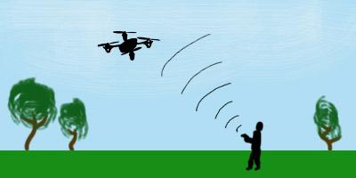 So funktioniert die Kommunikation zwischen Drohne und Fernsteuerung