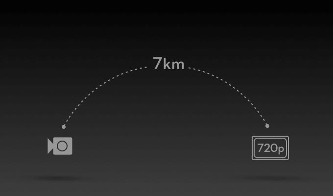 DJI OcuSynch: Neue Übertragungstechnik für den Mavic Pro