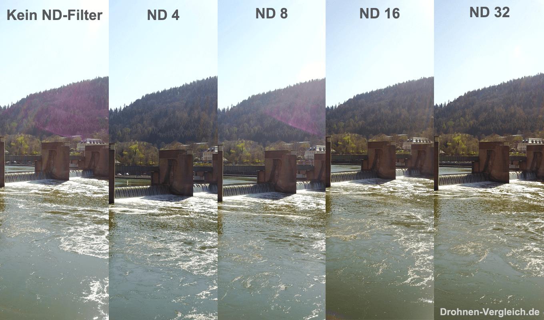ND Filter für Wasser